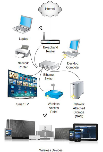 Stream IT Network Solutions Weybridge Surrey