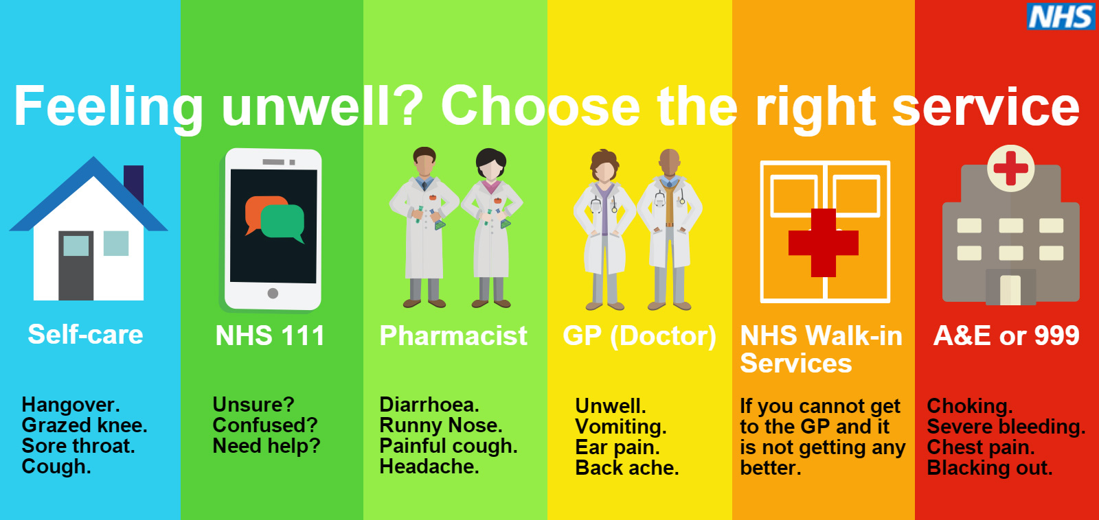 NHS Feeling Unwell - Services